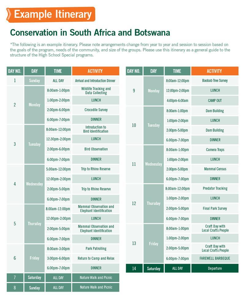남아공와 보츠나와의 고교생 환경보호 프로그램 일정